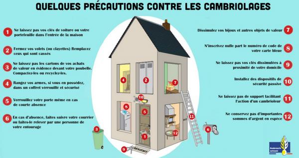 precautions-eviter-cambriolage